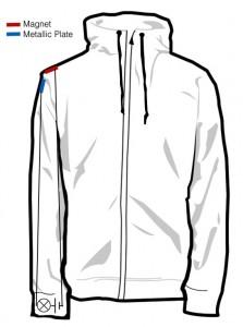 Jacket_magnet